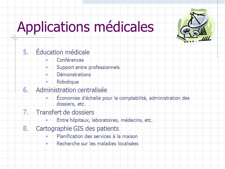 Applications médicales 5. Éducation médicale Conférences Support entre professionnels Démonstrations Robotique 6. Administration centralisée Économies