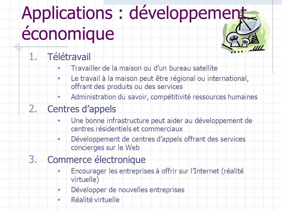 Applications: développement économique 4.