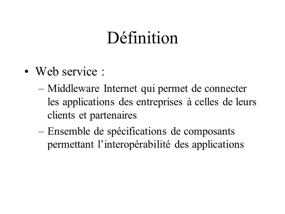 Définition Web service : –Middleware Internet qui permet de connecter les applications des entreprises à celles de leurs clients et partenaires –Ensem