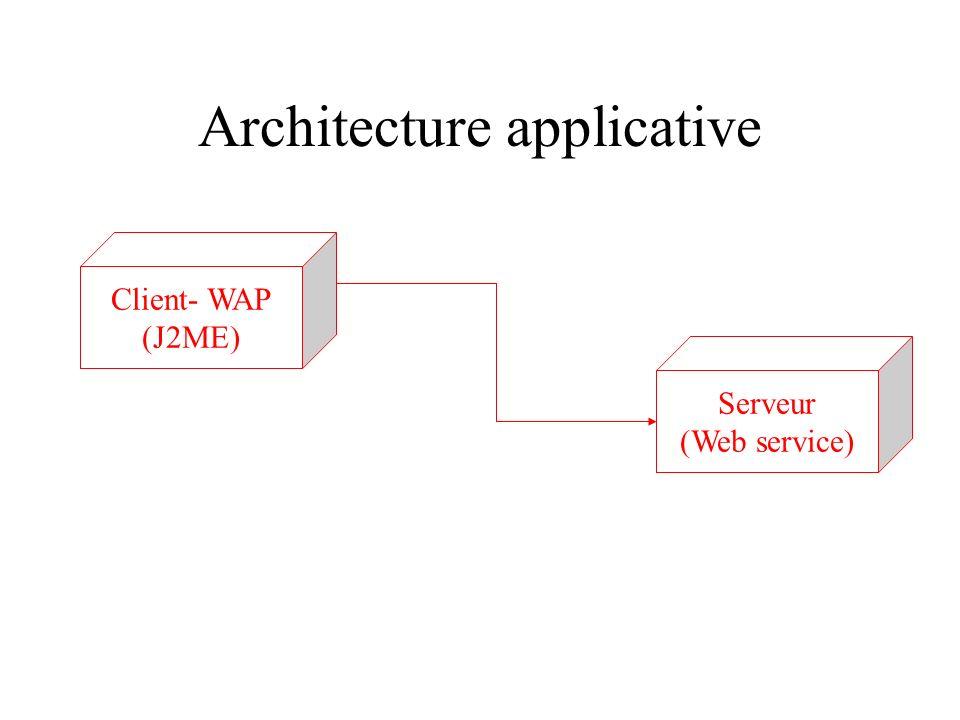 Architecture applicative Serveur (Web service) Client- WAP (J2ME)
