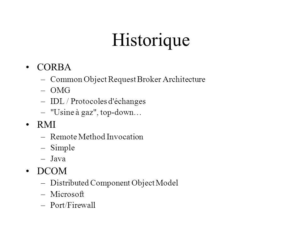 Historique CORBA –Common Object Request Broker Architecture –OMG –IDL / Protocoles d'échanges –