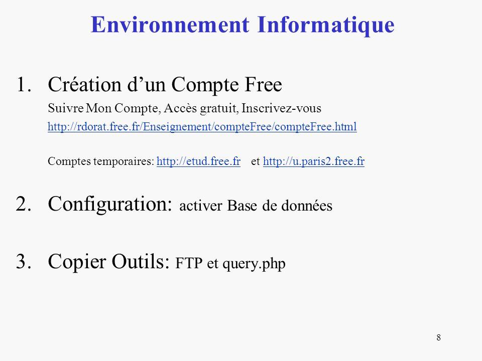 8 1.Création dun Compte Free Suivre Mon Compte, Accès gratuit, Inscrivez-vous http://rdorat.free.fr/Enseignement/compteFree/compteFree.html Comptes temporaires: http://etud.free.fr et http://u.paris2.free.frhttp://etud.free.frhttp://u.paris2.free.fr 2.Configuration: activer Base de données 3.Copier Outils: FTP et query.php Environnement Informatique