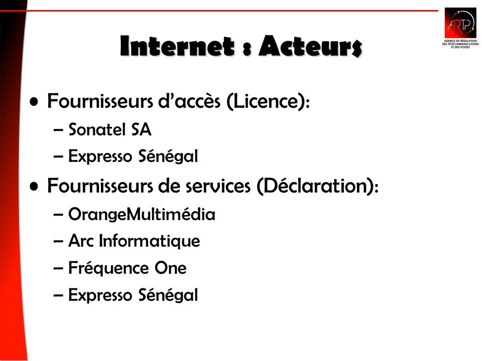 Internet : Acteurs Fournisseurs daccès (Licence): –Sonatel SA –Expresso Sénégal Fournisseurs de services (Déclaration): –OrangeMultimédia –Arc Informatique –Fréquence One –Expresso Sénégal