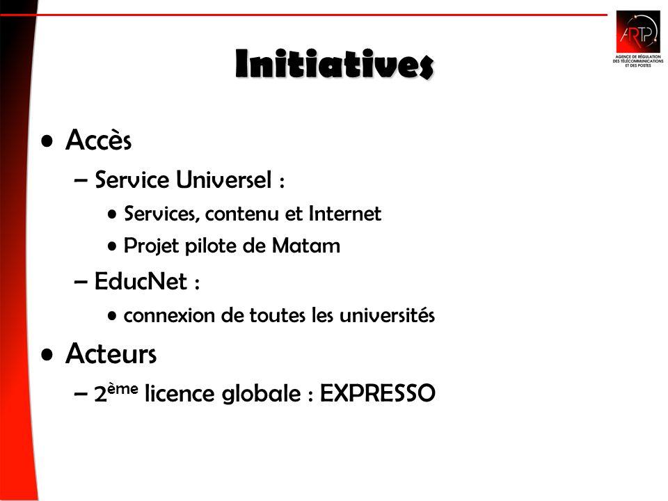 Initiatives Accès –Service Universel : Services, contenu et Internet Projet pilote de Matam –EducNet : connexion de toutes les universités Acteurs –2 ème licence globale : EXPRESSO