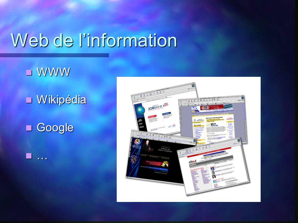 Web de linformation WWW WWW Wikipédia Wikipédia Google Google …