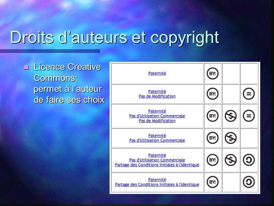 Droits dauteurs et copyright Licence Creative Commons: permet à lauteur de faire ses choix Licence Creative Commons: permet à lauteur de faire ses cho