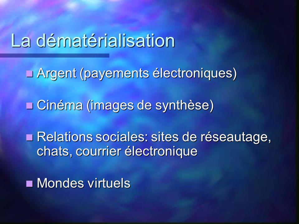 La dématérialisation Argent (payements électroniques) Argent (payements électroniques) Cinéma (images de synthèse) Cinéma (images de synthèse) Relatio