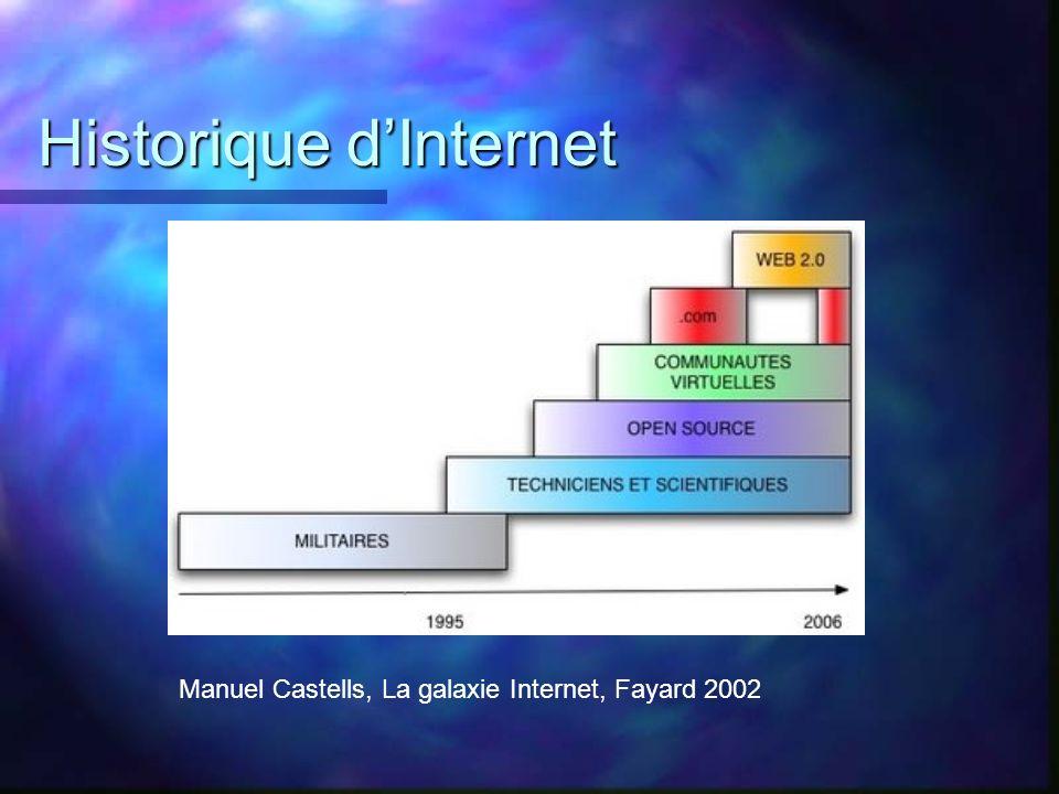 Historique dInternet Manuel Castells, La galaxie Internet, Fayard 2002