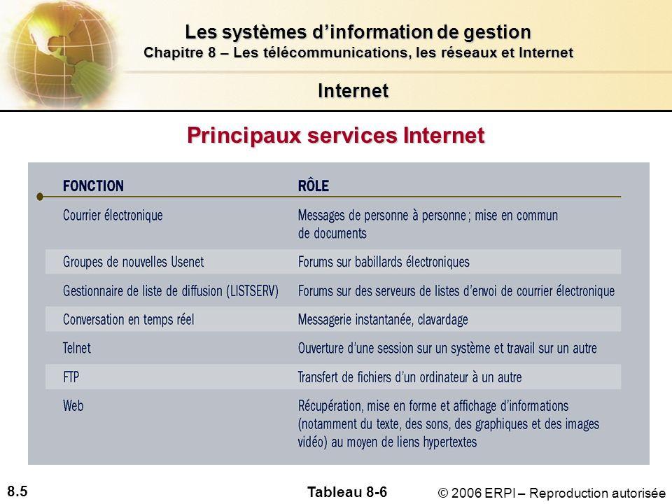 8.5 Les systèmes dinformation de gestion Chapitre 8 – Les télécommunications, les réseaux et Internet © 2006 ERPI – Reproduction autorisée Internet Principaux services Internet Tableau 8-6