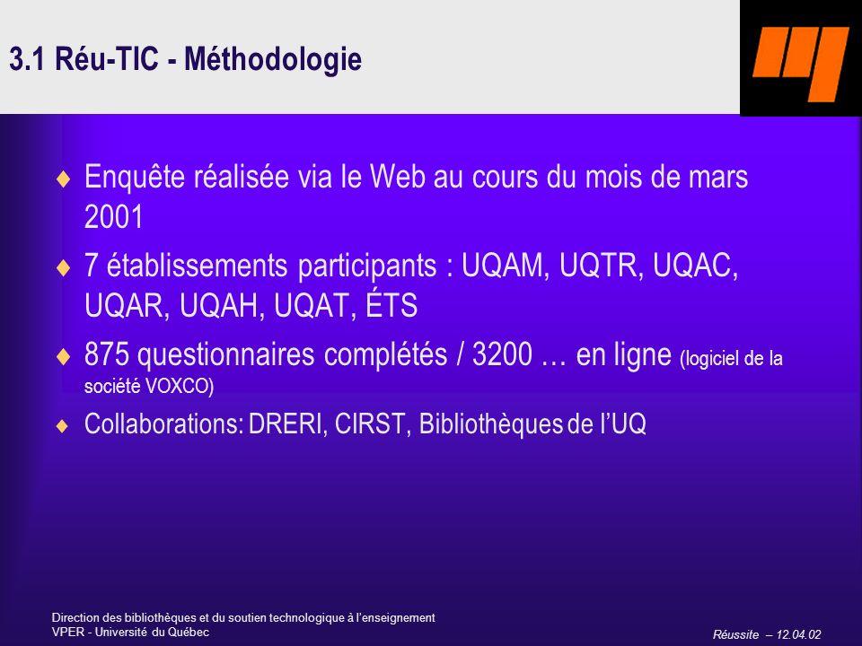 Réussite – 12.04.02 Direction des bibliothèques et du soutien technologique à lenseignement VPER - Université du Québec 3.1 Réu-TIC - Méthodologie Enquête réalisée via le Web au cours du mois de mars 2001 7 établissements participants : UQAM, UQTR, UQAC, UQAR, UQAH, UQAT, ÉTS 875 questionnaires complétés / 3200 … en ligne (logiciel de la société VOXCO) Collaborations: DRERI, CIRST, Bibliothèques de lUQ