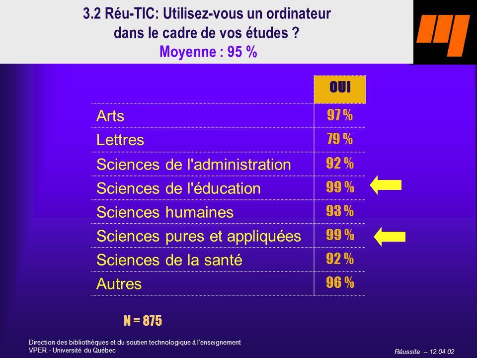 Réussite – 12.04.02 Direction des bibliothèques et du soutien technologique à lenseignement VPER - Université du Québec OUI Arts 97 % Lettres 79 % Sciences de l administration 92 % Sciences de l éducation 99 % Sciences humaines 93 % Sciences pures et appliquées 99 % Sciences de la santé 92 % Autres 96 % N = 875 3.2 Réu-TIC: Utilisez-vous un ordinateur dans le cadre de vos études .