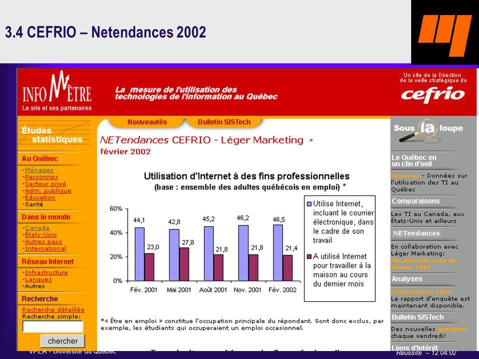 Réussite – 12.04.02 Direction des bibliothèques et du soutien technologique à lenseignement VPER - Université du Québec 3.4 CEFRIO – Netendances 2002