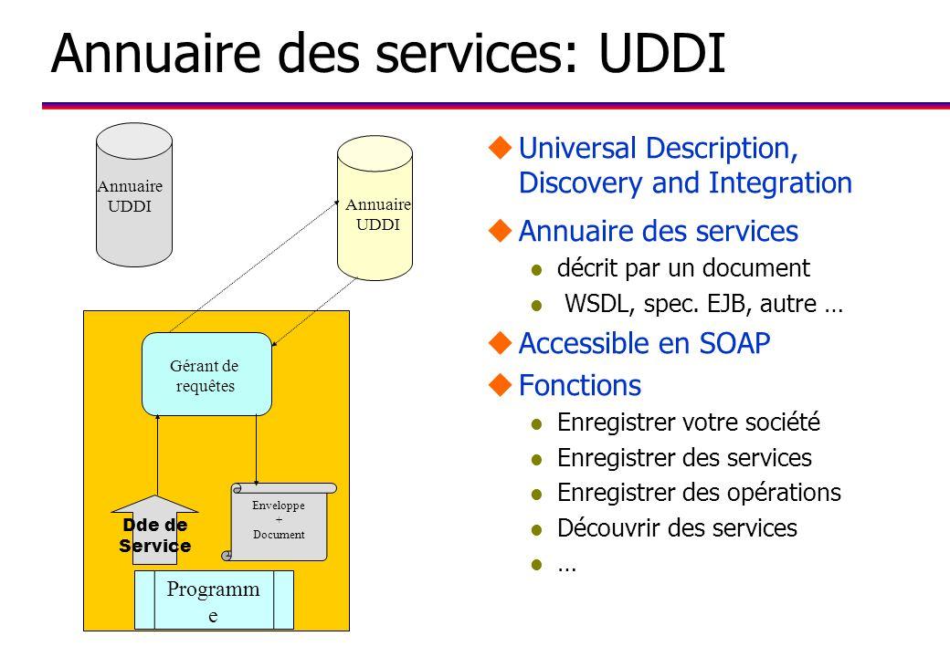 Annuaire des services: UDDI uUniversal Description, Discovery and Integration uAnnuaire des services l décrit par un document l WSDL, spec.