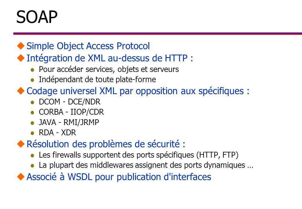 SOAP uSimple Object Access Protocol uIntégration de XML au-dessus de HTTP : l Pour accéder services, objets et serveurs l Indépendant de toute plate-forme uCodage universel XML par opposition aux spécifiques : l DCOM - DCE/NDR l CORBA - IIOP/CDR l JAVA - RMI/JRMP l RDA - XDR uRésolution des problèmes de sécurité : l Les firewalls supportent des ports spécifiques (HTTP, FTP) l La plupart des middlewares assignent des ports dynamiques … uAssocié à WSDL pour publication d interfaces