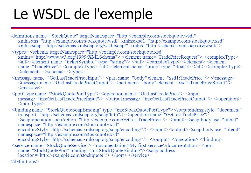 Le WSDL de l'exemple My first service
