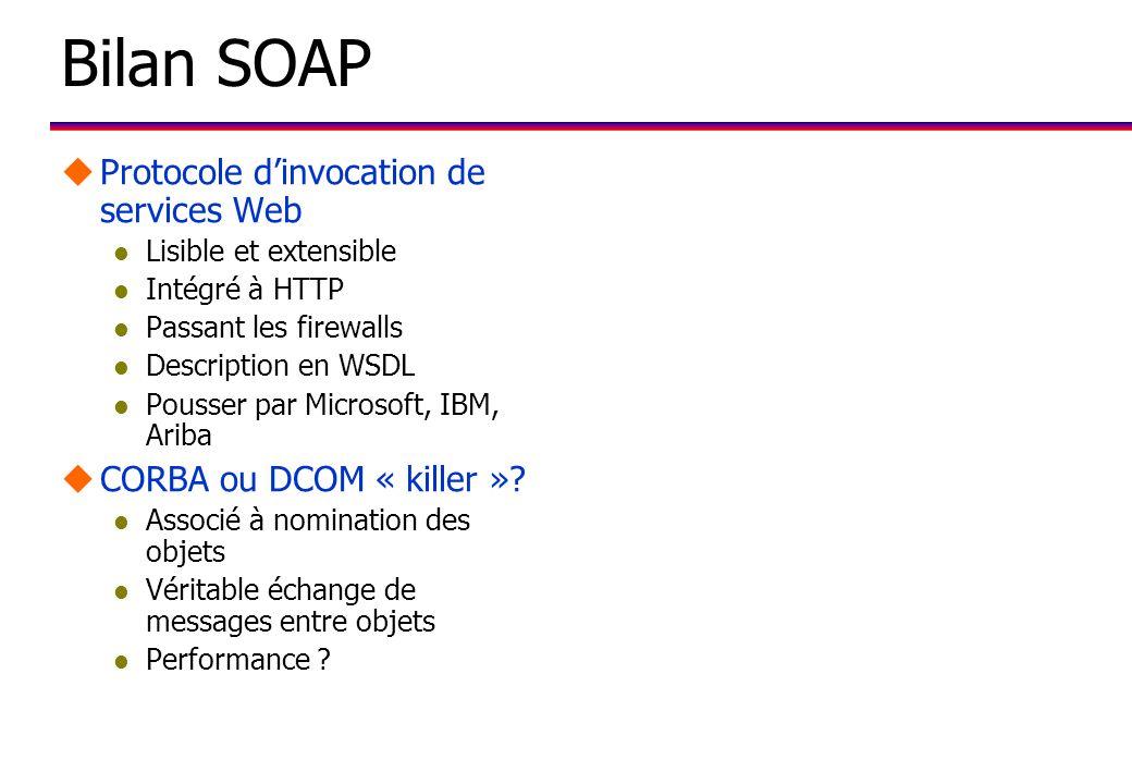 Bilan SOAP uProtocole dinvocation de services Web l Lisible et extensible l Intégré à HTTP l Passant les firewalls l Description en WSDL l Pousser par Microsoft, IBM, Ariba uCORBA ou DCOM « killer ».