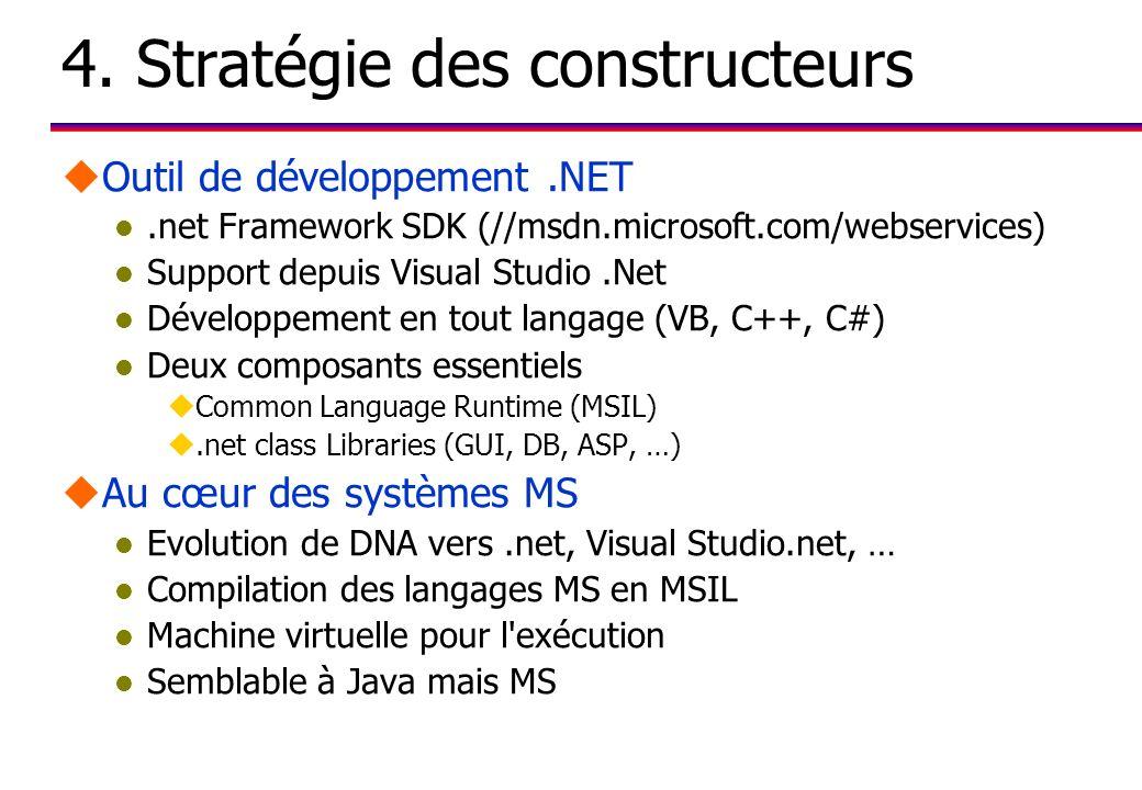 4. Stratégie des constructeurs uOutil de développement.NET l.net Framework SDK (//msdn.microsoft.com/webservices) l Support depuis Visual Studio.Net l