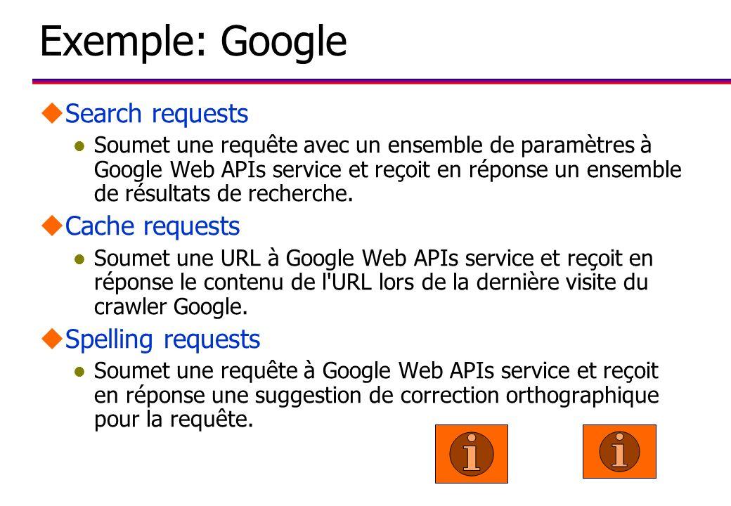 Exemple: Google uSearch requests l Soumet une requête avec un ensemble de paramètres à Google Web APIs service et reçoit en réponse un ensemble de résultats de recherche.