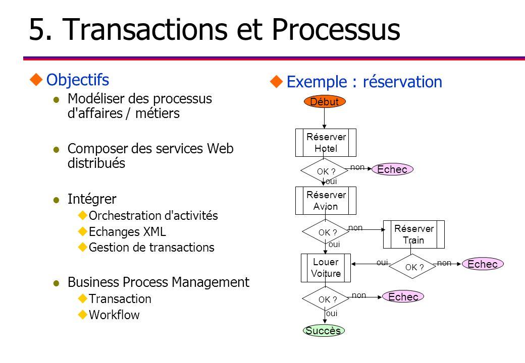 5. Transactions et Processus uObjectifs l Modéliser des processus d'affaires / métiers l Composer des services Web distribués l Intégrer uOrchestratio