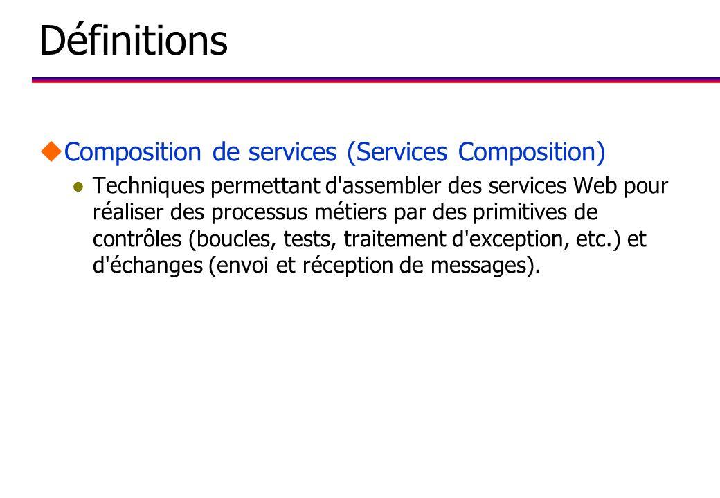 Définitions uComposition de services (Services Composition) l Techniques permettant d assembler des services Web pour réaliser des processus métiers par des primitives de contrôles (boucles, tests, traitement d exception, etc.) et d échanges (envoi et réception de messages).