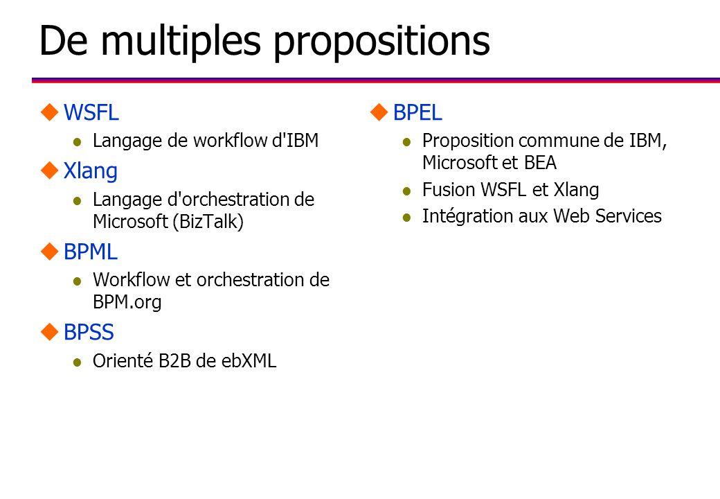 De multiples propositions uWSFL l Langage de workflow d IBM uXlang l Langage d orchestration de Microsoft (BizTalk) uBPML l Workflow et orchestration de BPM.org uBPSS l Orienté B2B de ebXML uBPEL l Proposition commune de IBM, Microsoft et BEA l Fusion WSFL et Xlang l Intégration aux Web Services