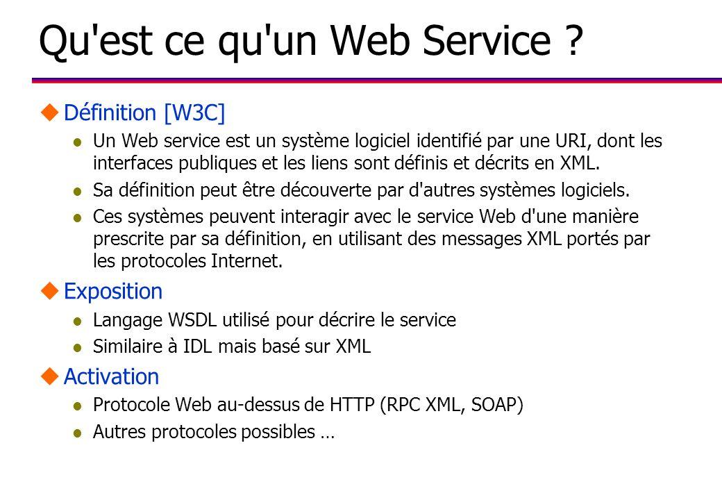 Web Services : Place de XML uUne technologie enabling l description et invocation des services l similaire à CORBA (IDL/IIOP) ou DCOM, mais textuel et Internet l peut être intégrée en sur-couche à l existant l facilite l interopérabilité et la connaissance uEncapsulation des protocoles existants l échange de données (résultats) l échange de requêtes (RPC) l contrôle de transactions (AXTP) uUn nouveau protocole du W3C l SOAP l Web Protocol (WP) uApporte lisibilité, validation, contrôle, interopérabilité l IBM, Sun, Microsoft supporteront le même WP