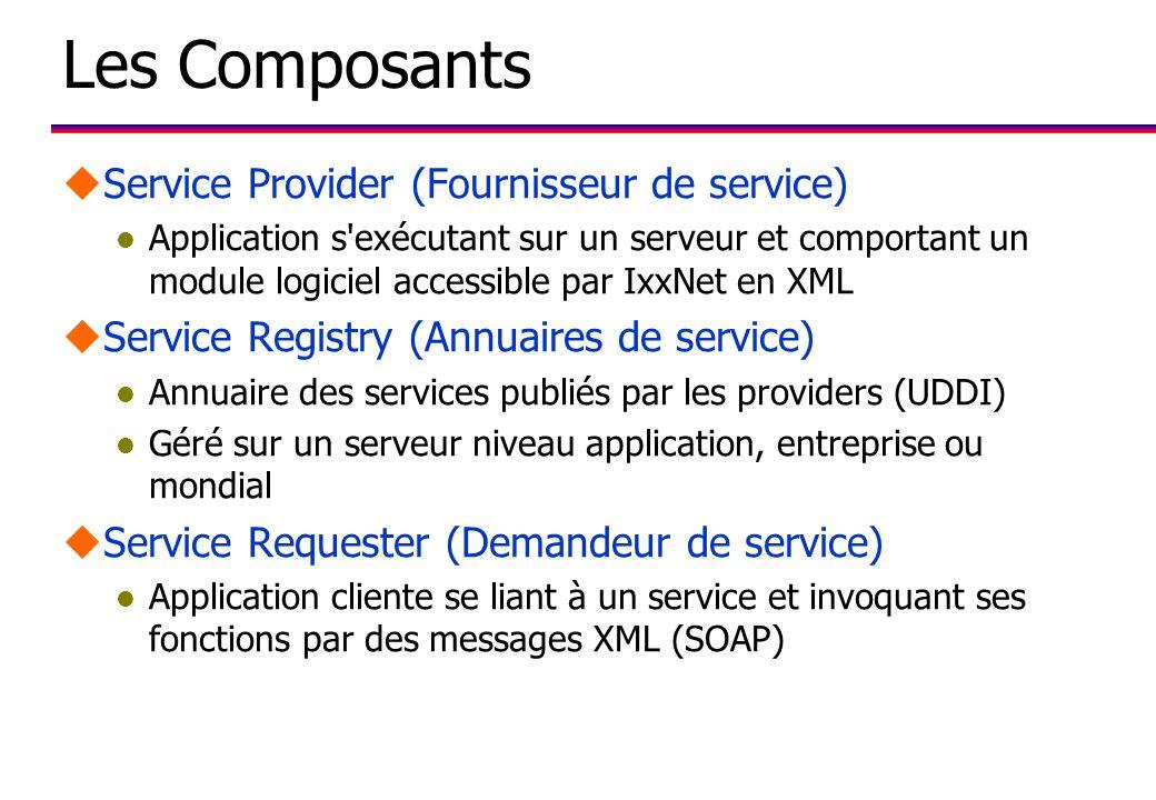 Description des services: WSDL uElément Type l Types des paramètres (schéma XML) uElément Message l Appel et retour de chaque opération uElément Port type l Groupe d opération uElément Binding l URL de l opération l Type de protocole