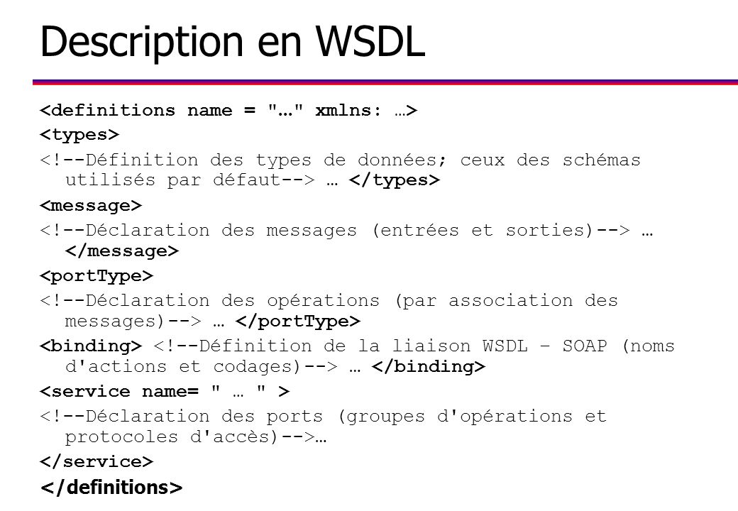 Description en WSDL … … … …