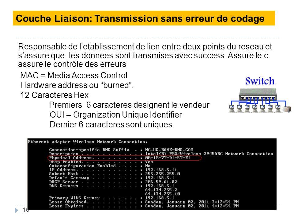 16 Couche Liaison: Transmission sans erreur de codage Responsable de letablissement de lien entre deux points du reseau et sassure que les donnees sont transmises avec success.