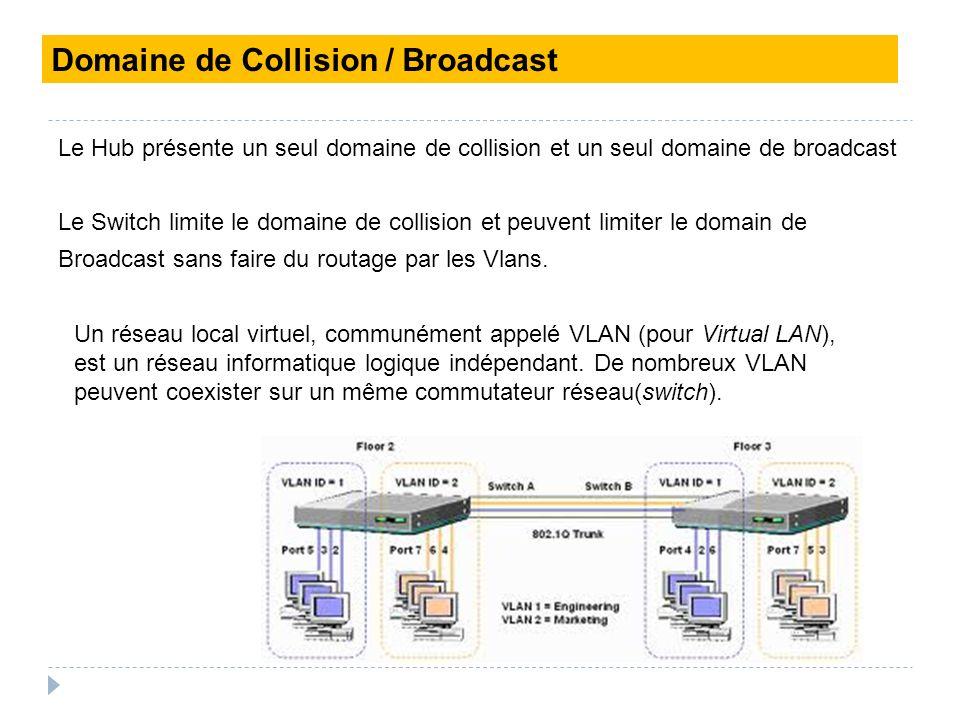 Le Hub présente un seul domaine de collision et un seul domaine de broadcast Le Switch limite le domaine de collision et peuvent limiter le domain de Broadcast sans faire du routage par les Vlans.