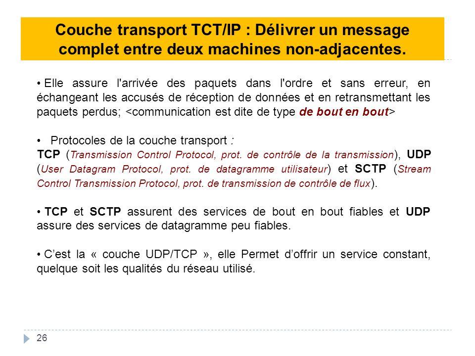 26. Couche transport TCT/IP : Délivrer un message complet entre deux machines non-adjacentes. Elle assure l'arrivée des paquets dans l'ordre et sans e