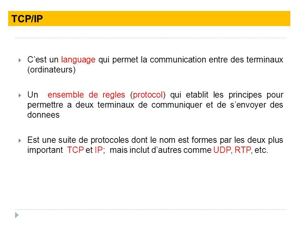 Cest un language qui permet la communication entre des terminaux (ordinateurs) Un ensemble de regles (protocol) qui etablit les principes pour permett