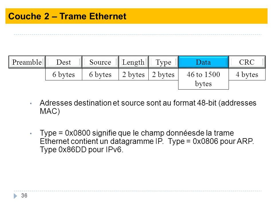 36 Adresses destination et source sont au format 48-bit (addresses MAC) Type = 0x0800 signifie que le champ donnéesde la trame Ethernet contient un datagramme IP.