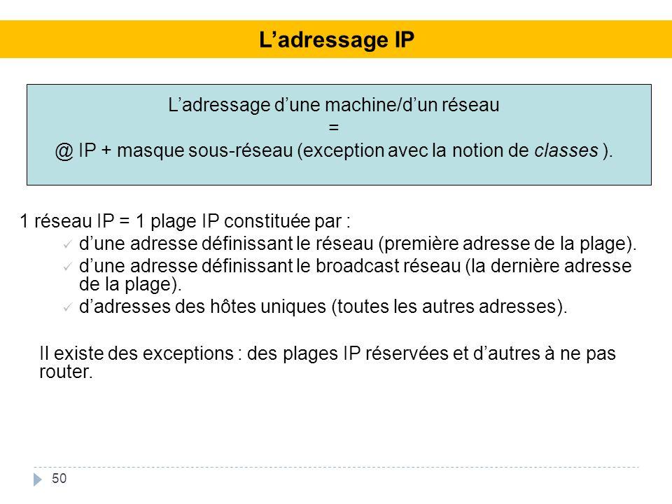 50 Ladressage dune machine/dun réseau = @ IP + masque sous-réseau (exception avec la notion de classes ). 1 réseau IP = 1 plage IP constituée par : du