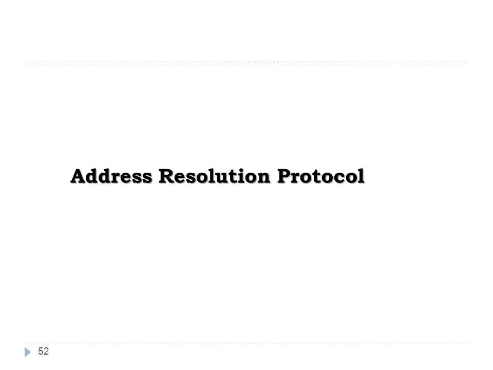 Address Resolution Protocol 52
