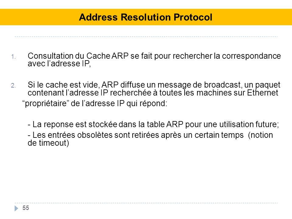 1. Consultation du Cache ARP se fait pour rechercher la correspondance avec ladresse IP, 2. Si le cache est vide, ARP diffuse un message de broadcast,