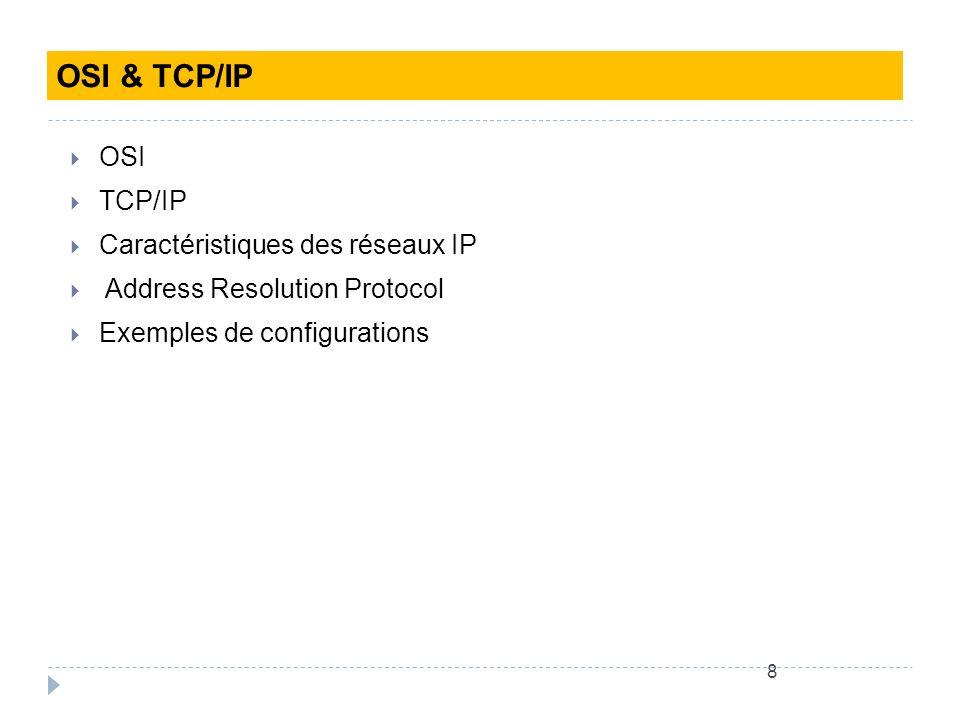 8 OSI TCP/IP Caractéristiques des réseaux IP Address Resolution Protocol Exemples de configurations OSI & TCP/IP