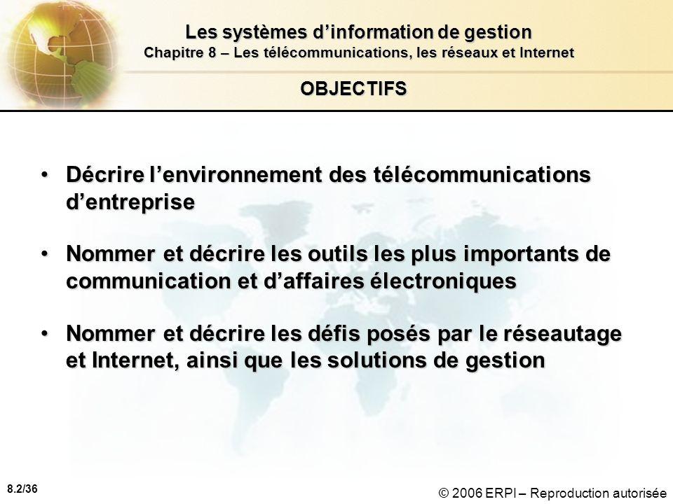 8.13/36 Les systèmes dinformation de gestion Chapitre 8 – Les télécommunications, les réseaux et Internet © 2006 ERPI – Reproduction autorisée