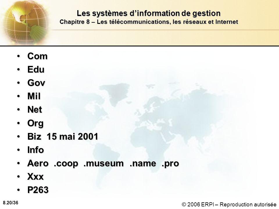 8.20/36 Les systèmes dinformation de gestion Chapitre 8 – Les télécommunications, les réseaux et Internet © 2006 ERPI – Reproduction autorisée ComCom EduEdu GovGov MilMil NetNet OrgOrg Biz 15 mai 2001Biz 15 mai 2001 InfoInfo Aero.coop.museum.name.proAero.coop.museum.name.pro XxxXxx P263P263