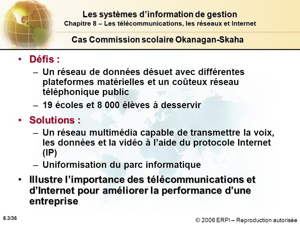 8.24/36 Les systèmes dinformation de gestion Chapitre 8 – Les télécommunications, les réseaux et Internet © 2006 ERPI – Reproduction autorisée