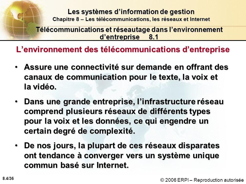 8.5/36 Les systèmes dinformation de gestion Chapitre 8 – Les télécommunications, les réseaux et Internet © 2006 ERPI – Reproduction autorisée