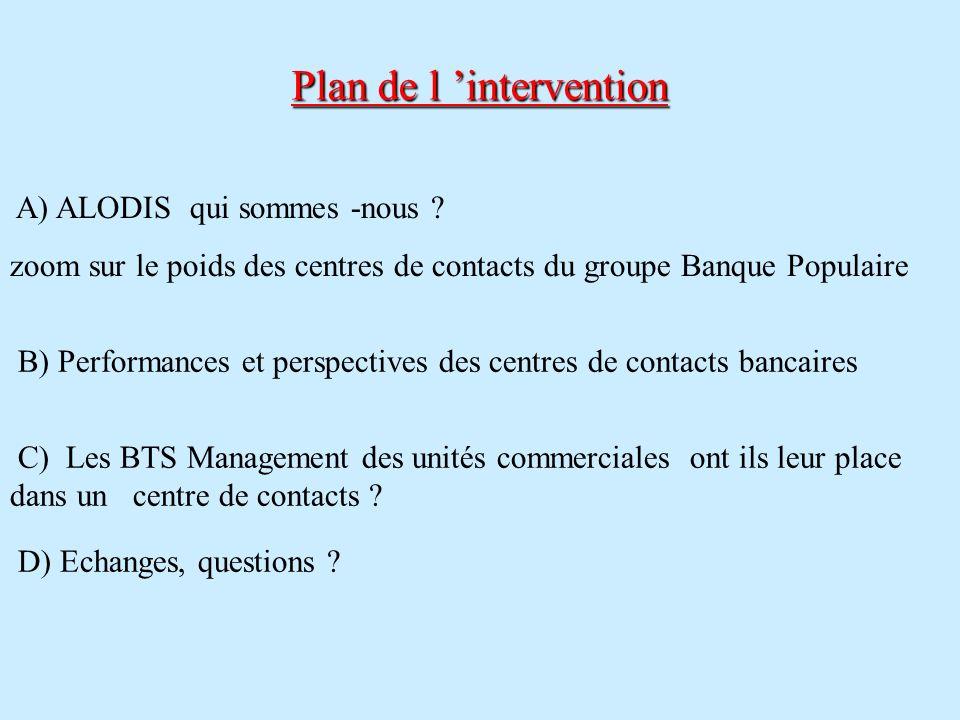 Plan de l intervention A) ALODIS qui sommes -nous ? zoom sur le poids des centres de contacts du groupe Banque Populaire B) Performances et perspectiv