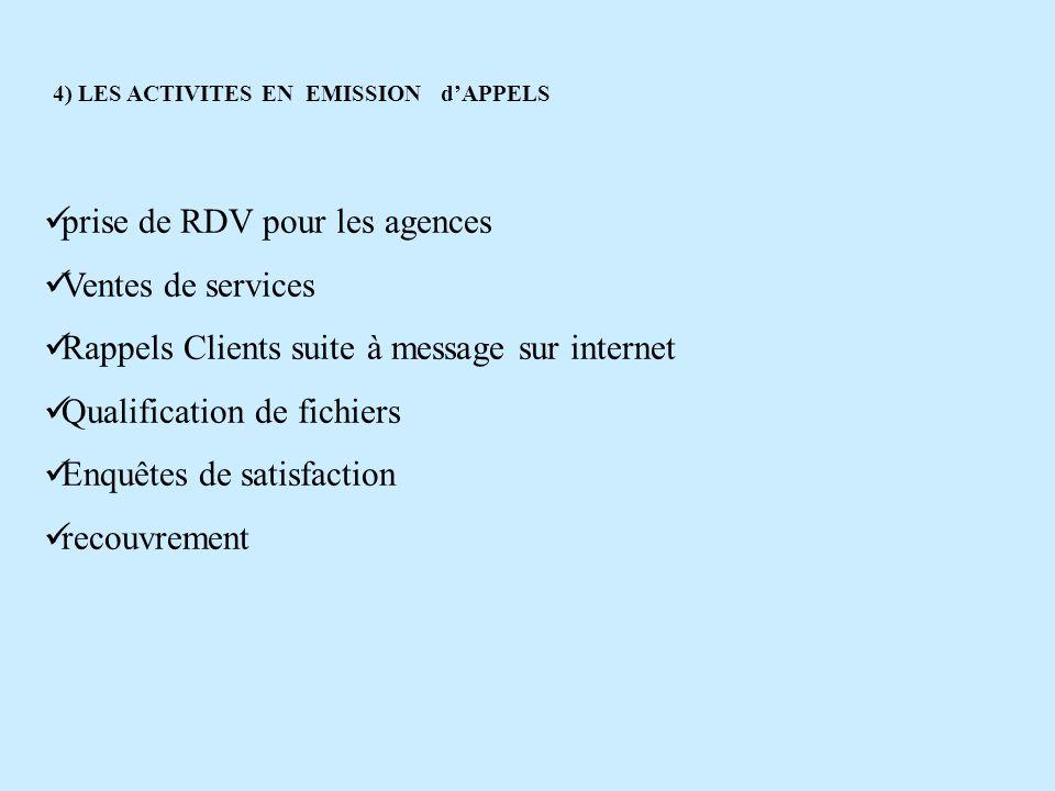 4) LES ACTIVITES EN EMISSION dAPPELS prise de RDV pour les agences Ventes de services Rappels Clients suite à message sur internet Qualification de fi