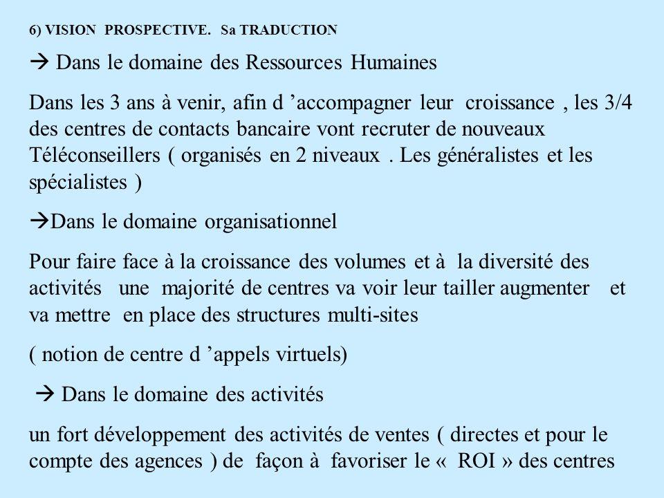 6) VISION PROSPECTIVE. Sa TRADUCTION Dans le domaine des Ressources Humaines Dans les 3 ans à venir, afin d accompagner leur croissance, les 3/4 des c