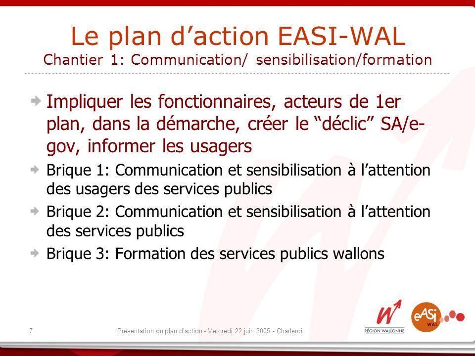 18Présentation du plan daction - Mercredi 22 juin 2005 - Charleroi Les plans daction thématiques Les groupes thématiques Composition: Ministre(s) fonctionnel(s) Ministre-Président Responsable thématique Administrations compétentes (MET, MRW, OIP) Directions informatiques EASI-WAL