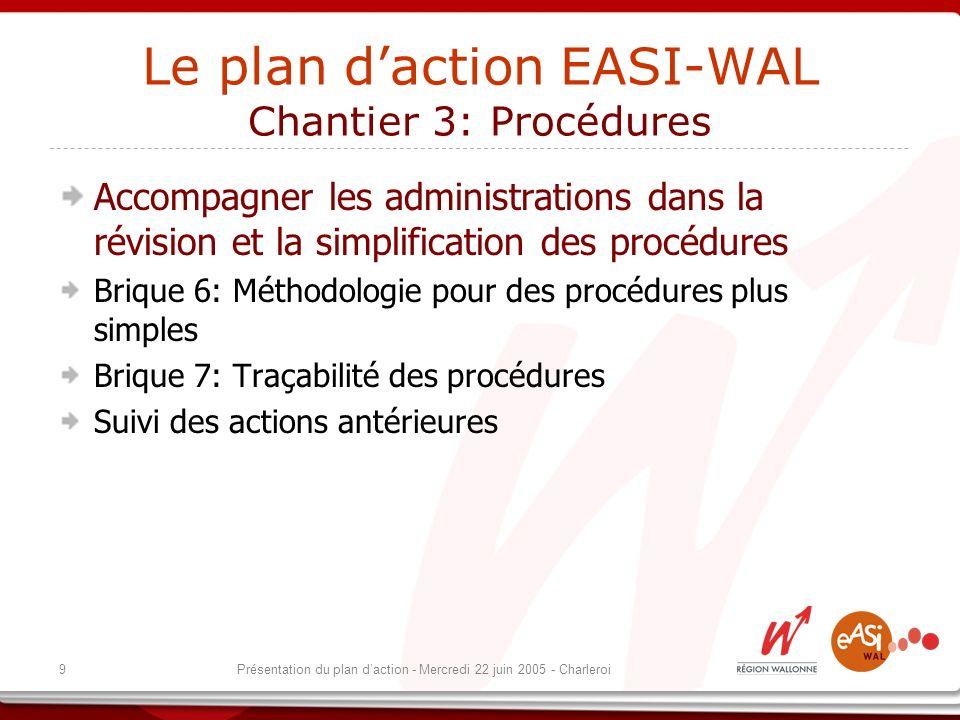 9Présentation du plan daction - Mercredi 22 juin 2005 - Charleroi Le plan daction EASI-WAL Chantier 3: Procédures Accompagner les administrations dans la révision et la simplification des procédures Brique 6: Méthodologie pour des procédures plus simples Brique 7: Traçabilité des procédures Suivi des actions antérieures