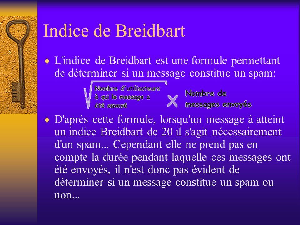 Indice de Breidbart L'indice de Breidbart est une formule permettant de déterminer si un message constitue un spam: D'après cette formule, lorsqu'un m