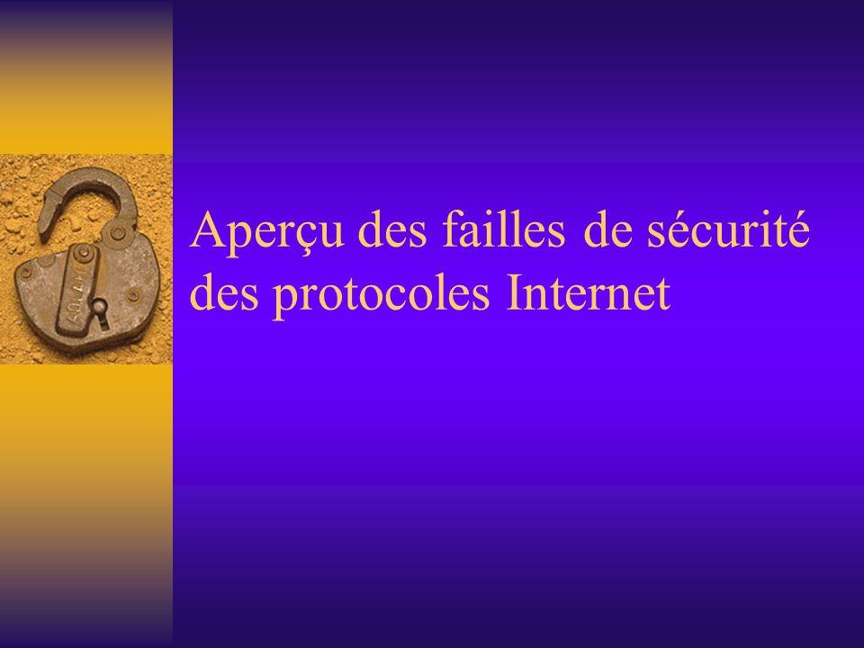 Aperçu des failles de sécurité des protocoles Internet