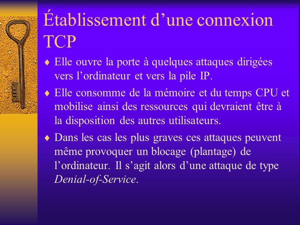 Établissement dune connexion TCP Elle ouvre la porte à quelques attaques dirigées vers lordinateur et vers la pile IP. Elle consomme de la mémoire et