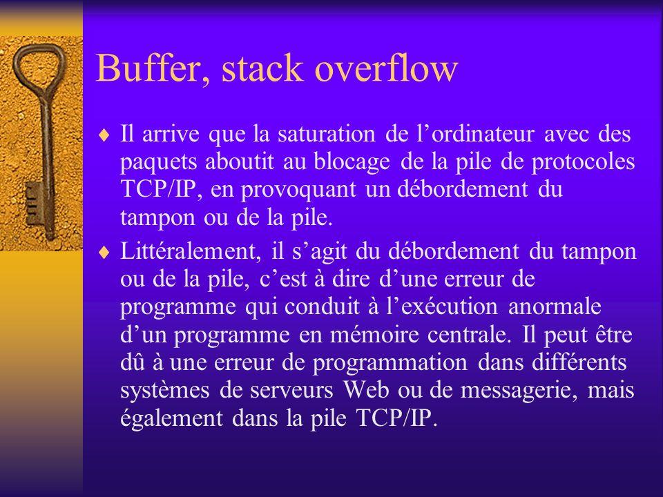 Buffer, stack overflow Il arrive que la saturation de lordinateur avec des paquets aboutit au blocage de la pile de protocoles TCP/IP, en provoquant u